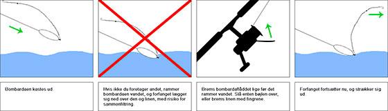 Kastetips til bombarda-fiskeri